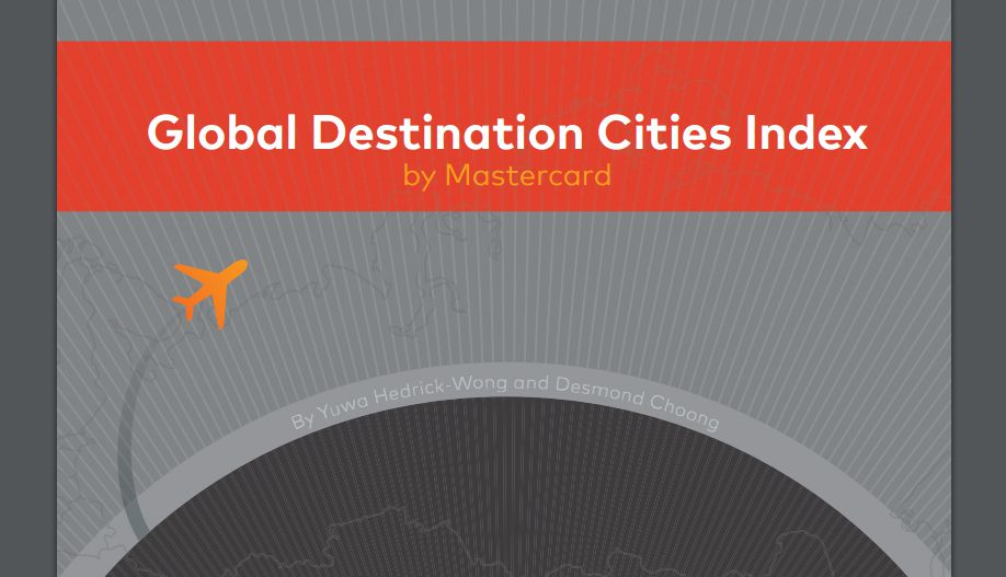 Рейтинг Mastercard Global Destinations Cities Index.
